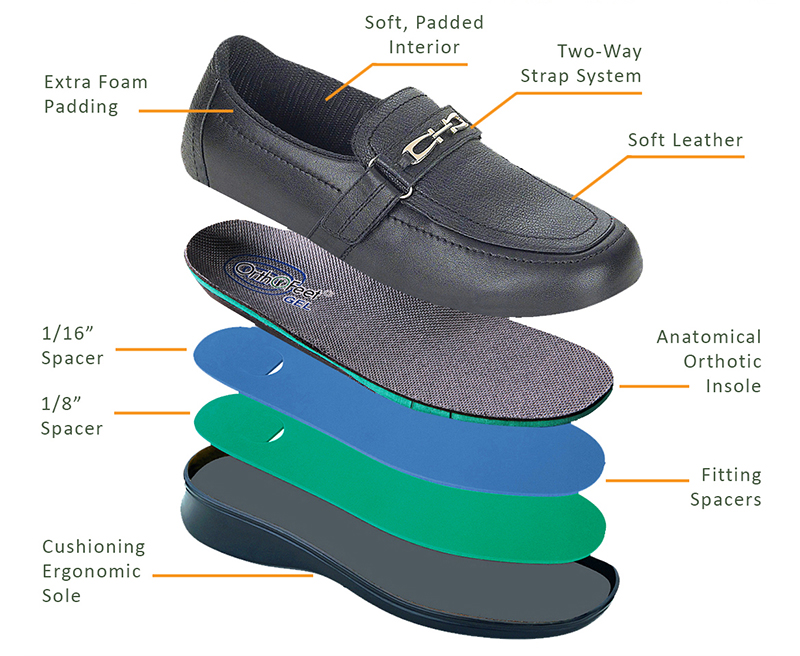 Image result for diabetic shoes